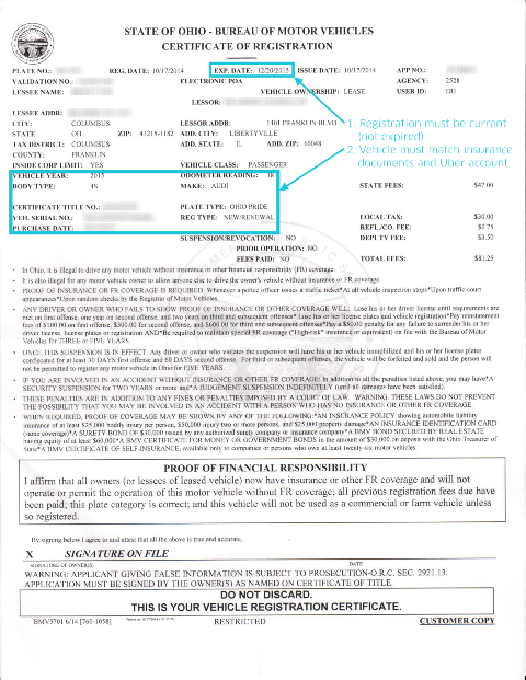 Car Registration Certificate Ohio