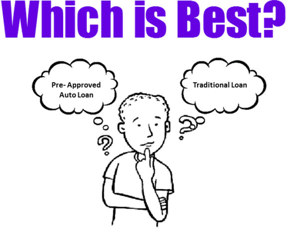 Why choose Pre-Approved Auto Loans