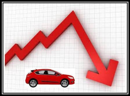 Low Rate Bad Credit Auto Loans